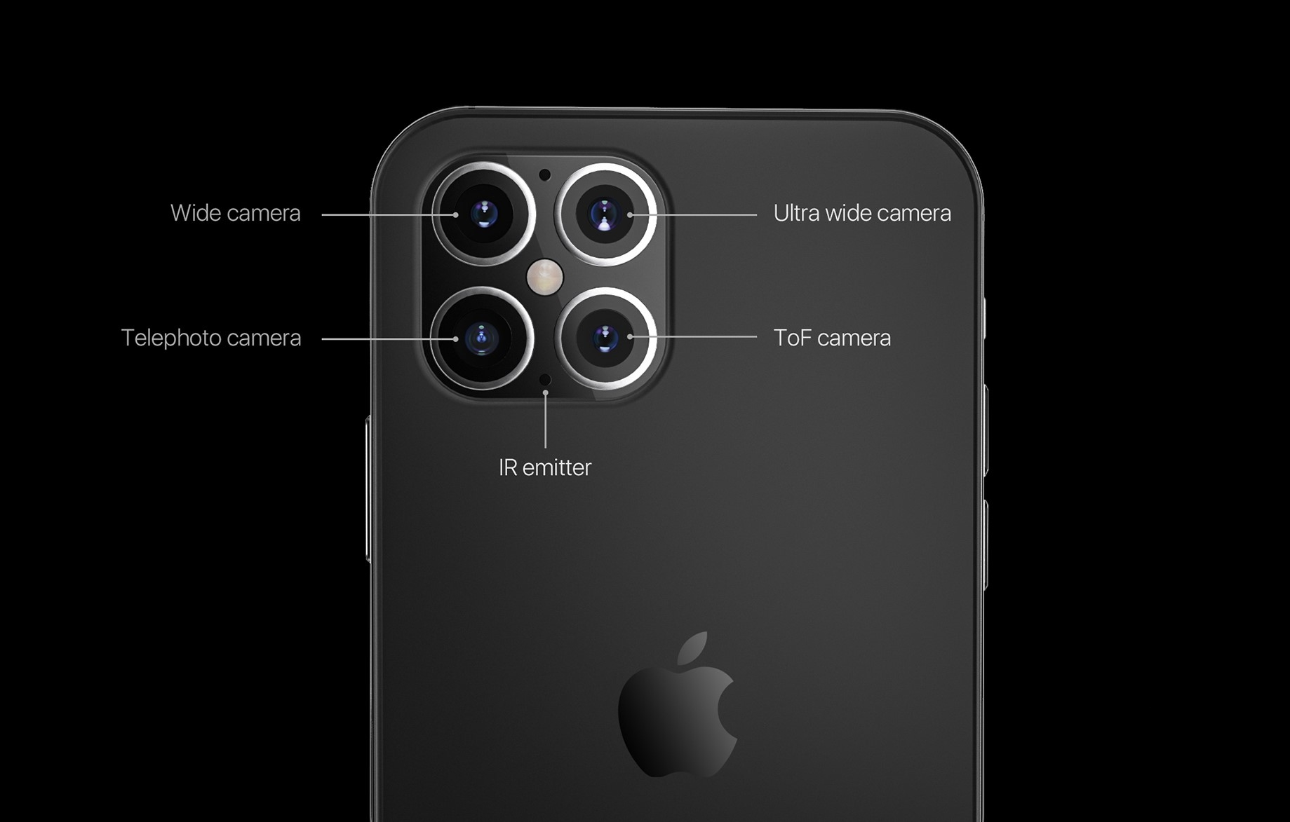 网传iPhone12图片