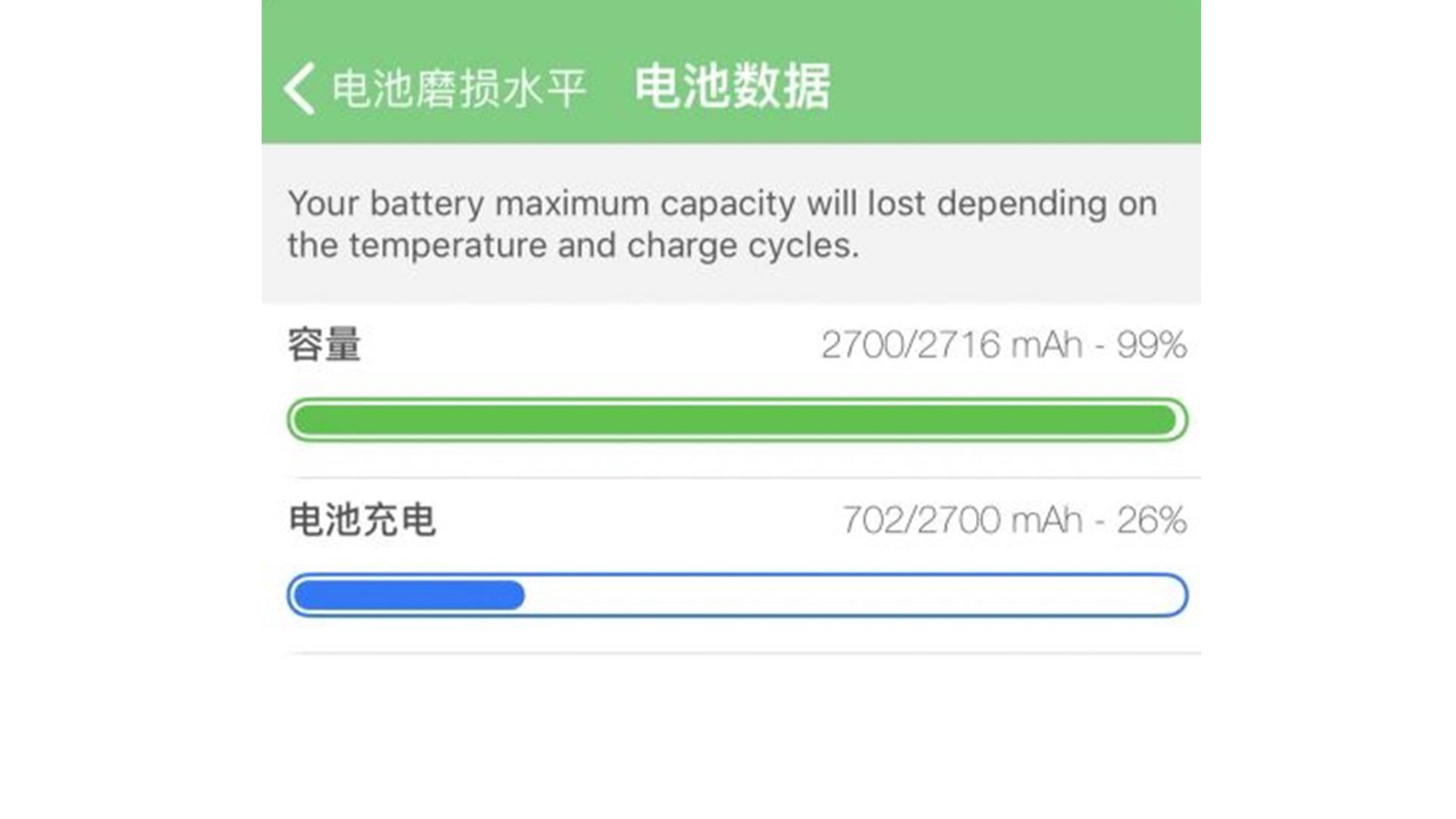 iPhone电池数据