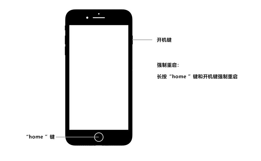 iPhone 6及更早版本强制重启