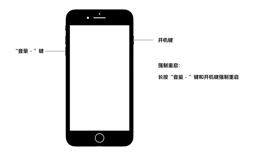 iPhone 7和7 Plus强制重启
